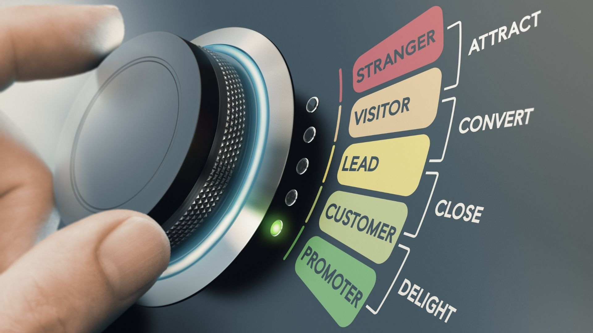Read more about the article Pour mieux vendre sur internet : pensez à l'Inbound Marketing !